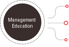management-education