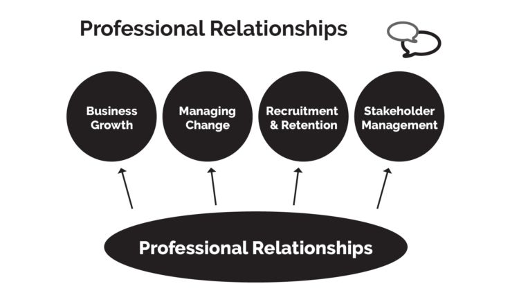 Professional relationships - andy lopata